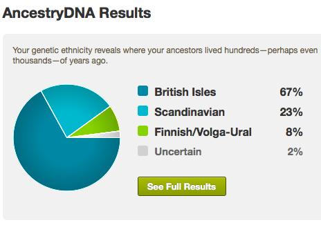 Rachel's DNA results